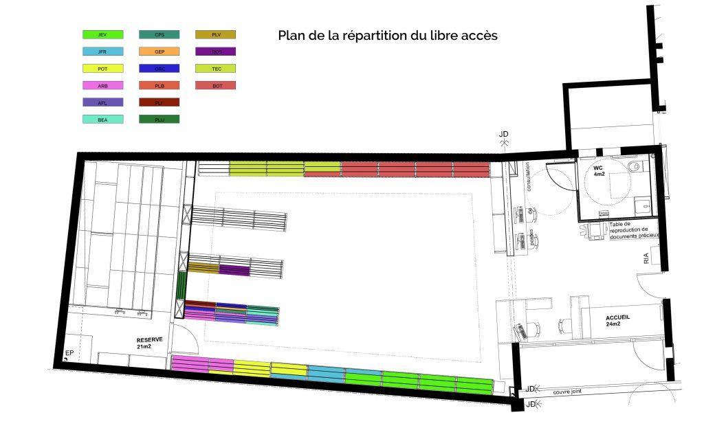 Plan du libre accès